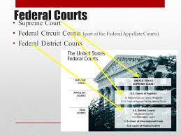 federal circuit court map us federal circuit court map 4 federal courts federal circuit map