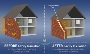 cavity wall insulation ireland cavity wall insulation cost