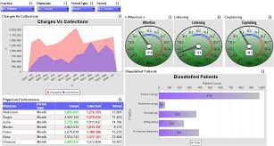 Free Excel Dashboard Templates Excel Dashboard Free Excel Dashboards