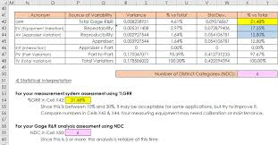 Gage R R Excel Template Gage R R The Easiest Grr Template To Use In The Excel Template