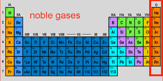 gases on the periodic table noble gas compounds science fun