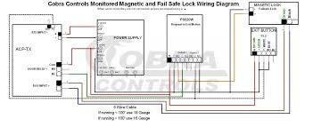 door access control system wiring diagram pdf gandul 45 77 79 119