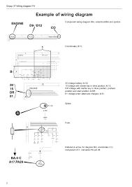 volvo truck starter wiring diagram efcaviation com