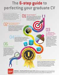 Extracurricular Activities For Resume The 6 Step Guide To Perfecting Your Graduate Cv Targetjobs