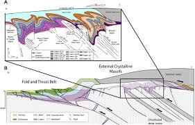 bureau de change la d馭ense inversion of pre orogenic extensional basins in the external