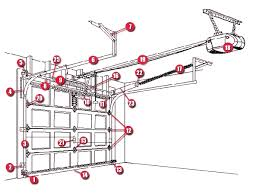 Overhead Garage Door Replacement Parts Awesome Overhead Garage Door Parts On Creative Home Interior Ideas