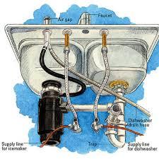 installing kitchen sink install plumbing under amusing kitchen sink drain configurations