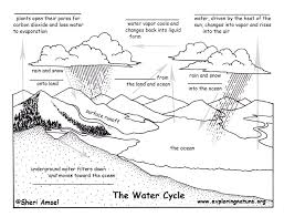 printables water cycle worksheet pdf ronleyba worksheets printables