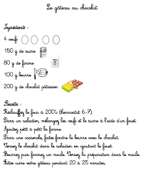 recette de cuisine une eacute e de cuisine dans ma classe agrave moi hellip 1