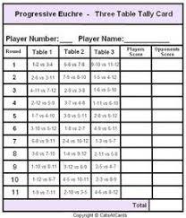 two table progressive tally 2 table tally sheets printable two table bridge tallies fun