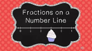 fractions on a number line 3rd grade math teaching tutorial for