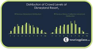 disneyland hours thanksgiving disneyland crowd calendar update touringplans com blog