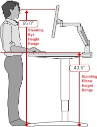 ideal standing desk height human solution standing desk height low end mac