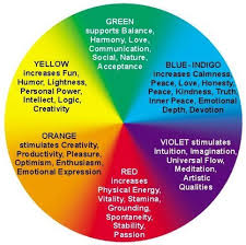 colour meaning color meanings symbolism spiritual meaning of colors