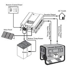 rv inverter wiring diagram wiring diagram and schematic diagram