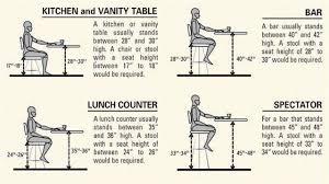 average height of kitchen cabinets voluptuo us