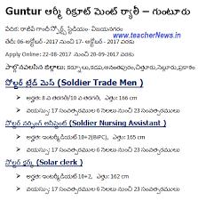 guntur army recruitment dates 2017 notification online apply last