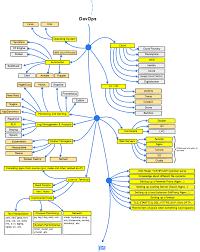 road map up github kamranahmedse developer roadmap roadmap to becoming a