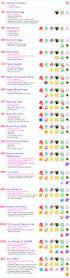 Happy Home Designer Cheats And Secrets Pakka Pets By Proto Games U2014 Kickstarter