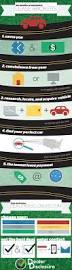nissan canada lease buyout die besten 20 car leasing ideen auf pinterest hyundai teile