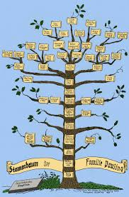 Periodic Table With Families Family Tree Paulingblog