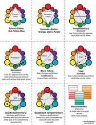 matching color schemes types color schemes colour wheel mixing photo delicious learn how