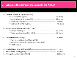 reading comprehension test ncae 2012 national conference on the administration of the ncae ppt