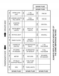 honda pport fuse box 1996 wiring diagrams instruction