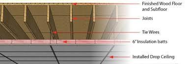 Soundproof Basement - sound proof insulation basement ceiling 207ufc