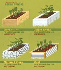 Raised Vegetable Garden Layout Raised Vegetable Garden Beds Layout Image Of Raised Bed Vegetable