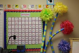 Dr Seuss Bedroom Tangled With Teaching Dr Seuss Classroom Theme Photos Finally