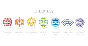solar plexus chakra location chakras what they do and how to heal them choki