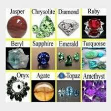 priest breastplate stones the ephod ruby sardius topaz emerald turquoise saphire diamond