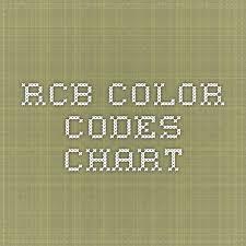 25 unique rgb color picker ideas on pinterest rgb picker brita