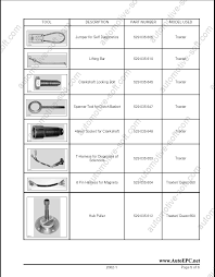 bombardier brp electronic spare parts catalogue shop manual