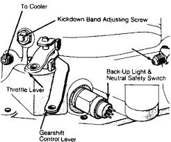 transmission servicing a t 1993 jeep cherokee xj jeep