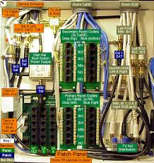 Home Network Design Switch Randy U0027s Wiring Closet Et Al