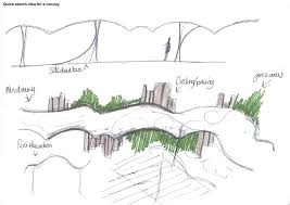 canopy sketch ideas by claire louise85 on deviantart