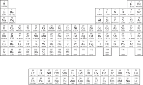 what is the modern periodic table atomic theory