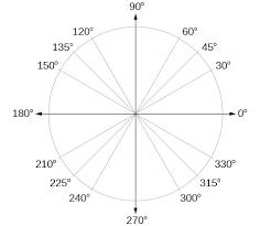 angles precalculus