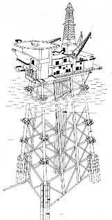 design of jacket structures steel platform