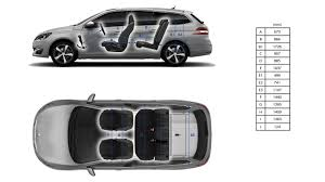 peugeot 308 interior peugeot 308 sw technical information peugeot malta motion