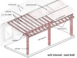 How To Make A Patio Garden Download How To Build A Patio Cover Garden Design