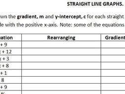 straight line graphs practice worksheet by sara turner montessori