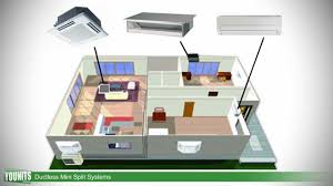 Small Air Conditioner For A Bedroom How Ductless Mini Split Systems Work Single U0026 Multi Zone