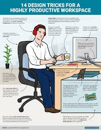Organized Office Desk Work Productivity Tips Workspace Productivity Motivation