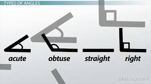 types of angles right straight acute u0026 obtuse video u0026 lesson