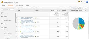 peer reviewed engineering journals impact factors rankings