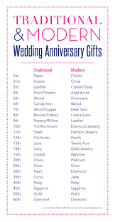 1 year wedding anniversary ideas top 20 best 30th wedding anniversary gifts heavy wedding