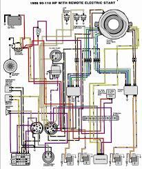 evinrude wiring diagram blonton com